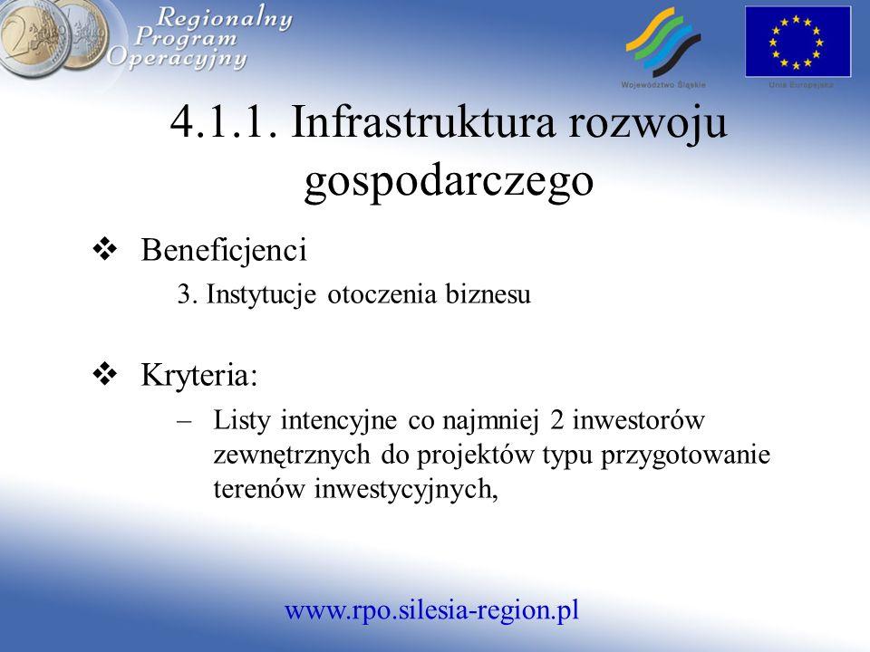 www.rpo.silesia-region.pl 4.1.1. Infrastruktura rozwoju gospodarczego Beneficjenci 3.