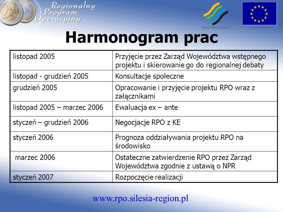 www.rpo.silesia-region.pl 4.3.1.