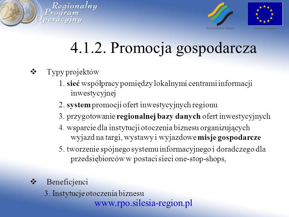 www.rpo.silesia-region.pl 4.1.2. Promocja gospodarcza Typy projektów 1.