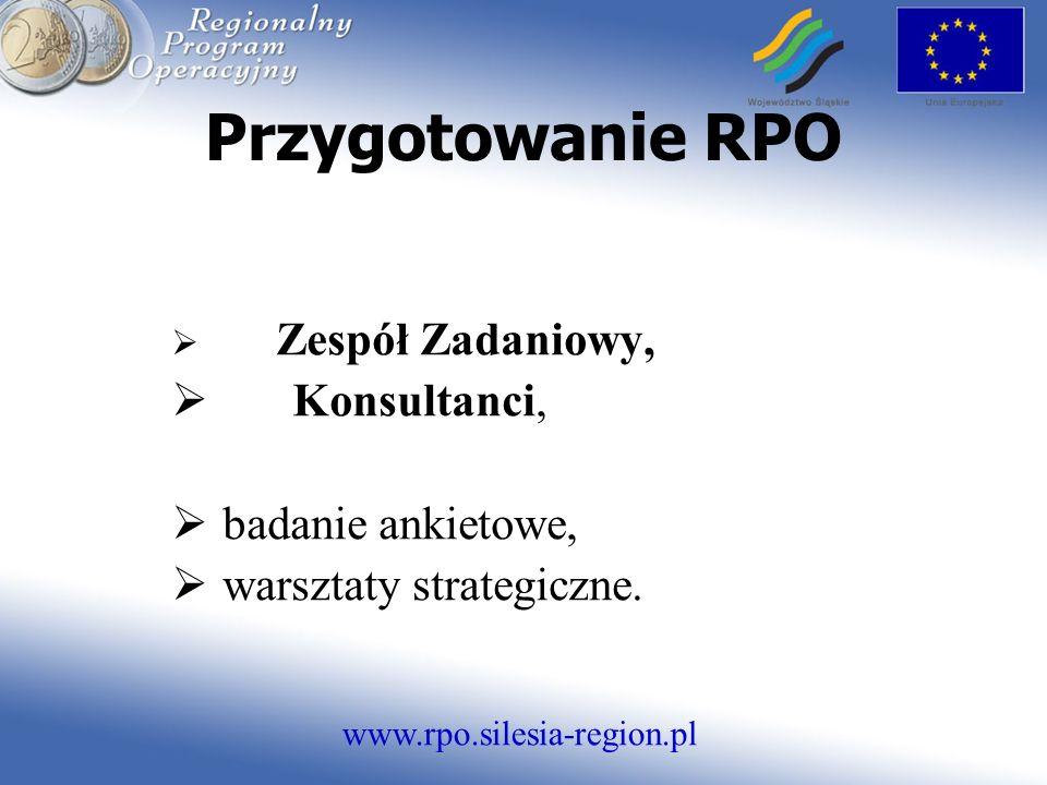 www.rpo.silesia-region.pl Przygotowanie RPO Zespół Zadaniowy, Konsultanci, badanie ankietowe, warsztaty strategiczne.