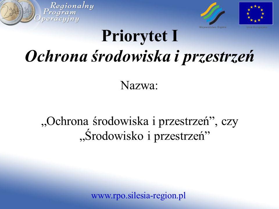 www.rpo.silesia-region.pl 4.1.1.Infrastruktura rozwoju gospodarczego Beneficjenci 3.
