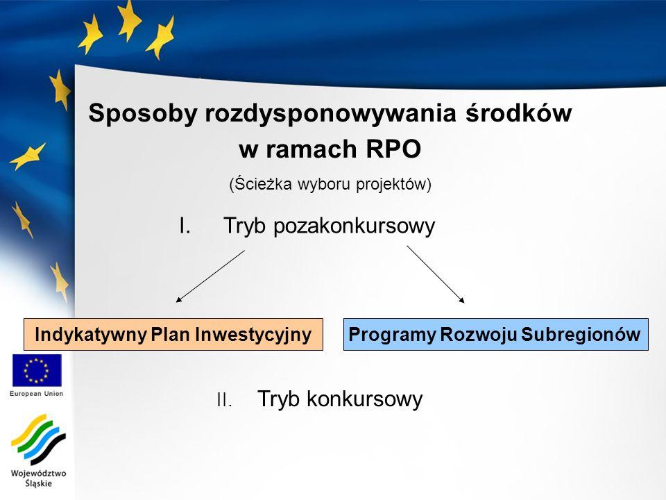 Sposoby rozdysponowywania środków w ramach RPO (Ścieżka wyboru projektów) I.Tryb pozakonkursowy Programy Rozwoju Subregionów II.