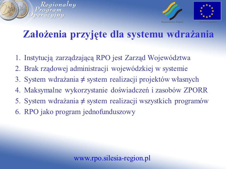 www.rpo.silesia-region.pl Założenia przyjęte dla systemu wdrażania 1.Instytucją zarządzającą RPO jest Zarząd Województwa 2.Brak rządowej administracji wojewódzkiej w systemie 3.System wdrażania system realizacji projektów własnych 4.Maksymalne wykorzystanie doświadczeń i zasobów ZPORR 5.System wdrażania system realizacji wszystkich programów 6.RPO jako program jednofunduszowy
