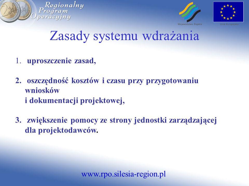 www.rpo.silesia-region.pl Zasady systemu wdrażania 1.