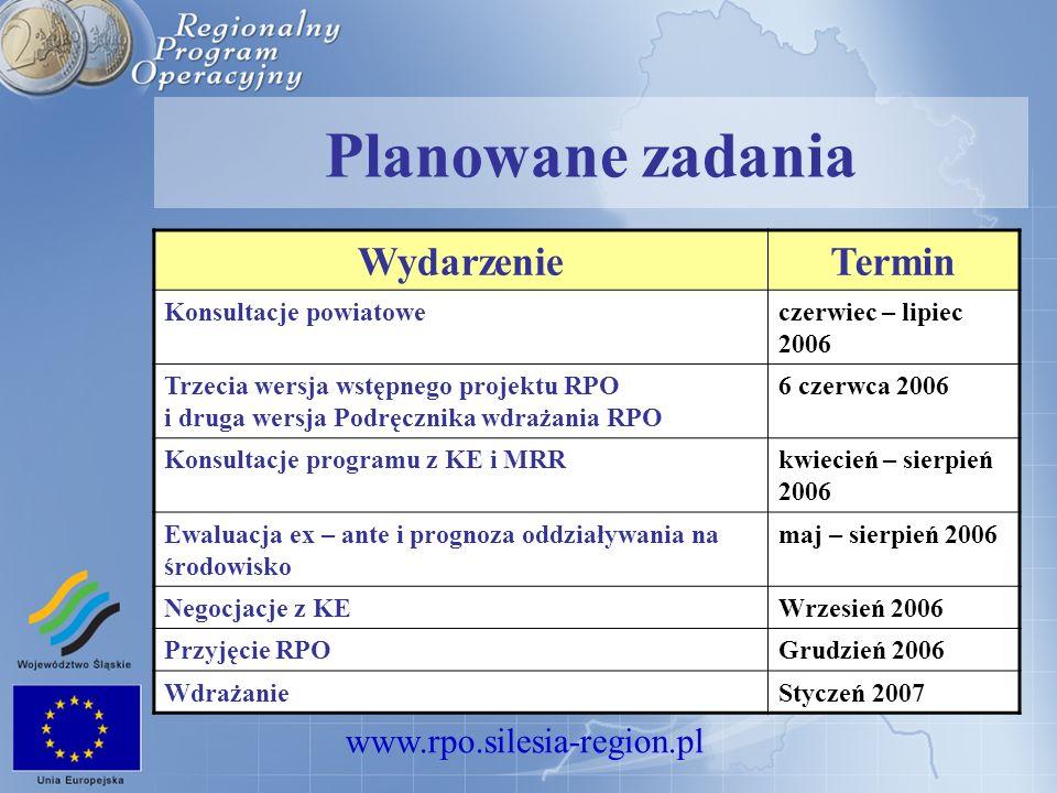 www.rpo.silesia-region.pl Planowane zadania WydarzenieTermin Konsultacje powiatoweczerwiec – lipiec 2006 Trzecia wersja wstępnego projektu RPO i druga
