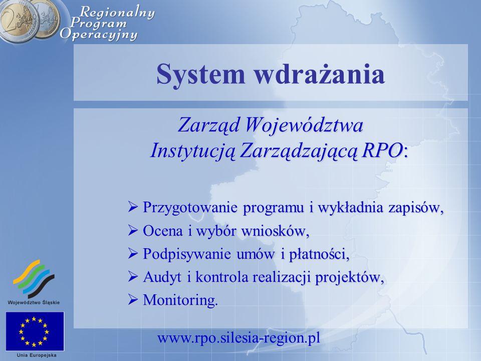 www.rpo.silesia-region.pl System wdrażania Zarząd Województwa Instytucją Zarządzającą RPO: Przygotowanie programu i wykładnia zapisów, Przygotowanie programu i wykładnia zapisów, Ocena i wybór wniosków, Ocena i wybór wniosków, Podpisywanie umów i płatności, Podpisywanie umów i płatności, Audyt i kontrola realizacji projektów, Audyt i kontrola realizacji projektów, Monitoring.
