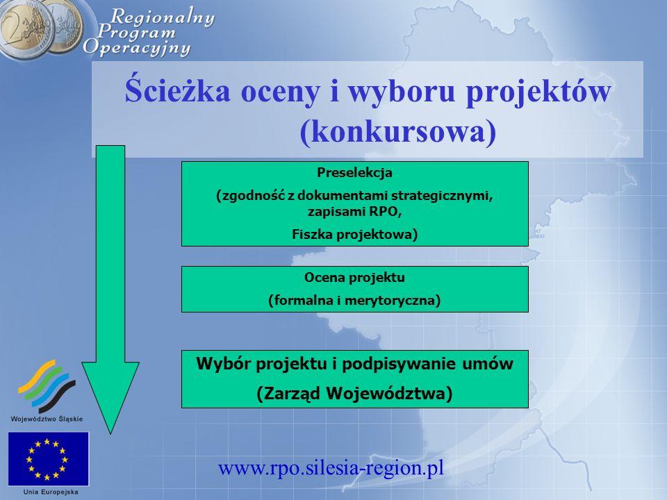 www.rpo.silesia-region.pl Ścieżka oceny i wyboru projektów (konkursowa) Preselekcja (zgodność z dokumentami strategicznymi, zapisami RPO, Fiszka proje
