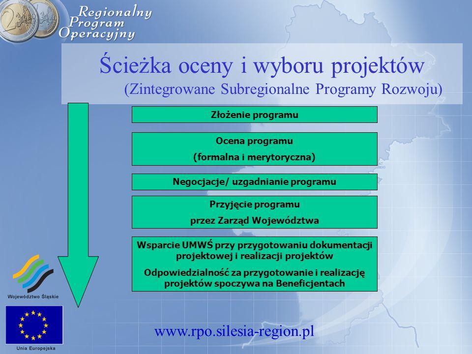 www.rpo.silesia-region.pl Ścieżka oceny i wyboru projektów (Zintegrowane Subregionalne Programy Rozwoju) Złożenie programu Ocena programu (formalna i