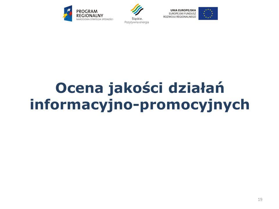 Ocena jakości działań informacyjno-promocyjnych 19