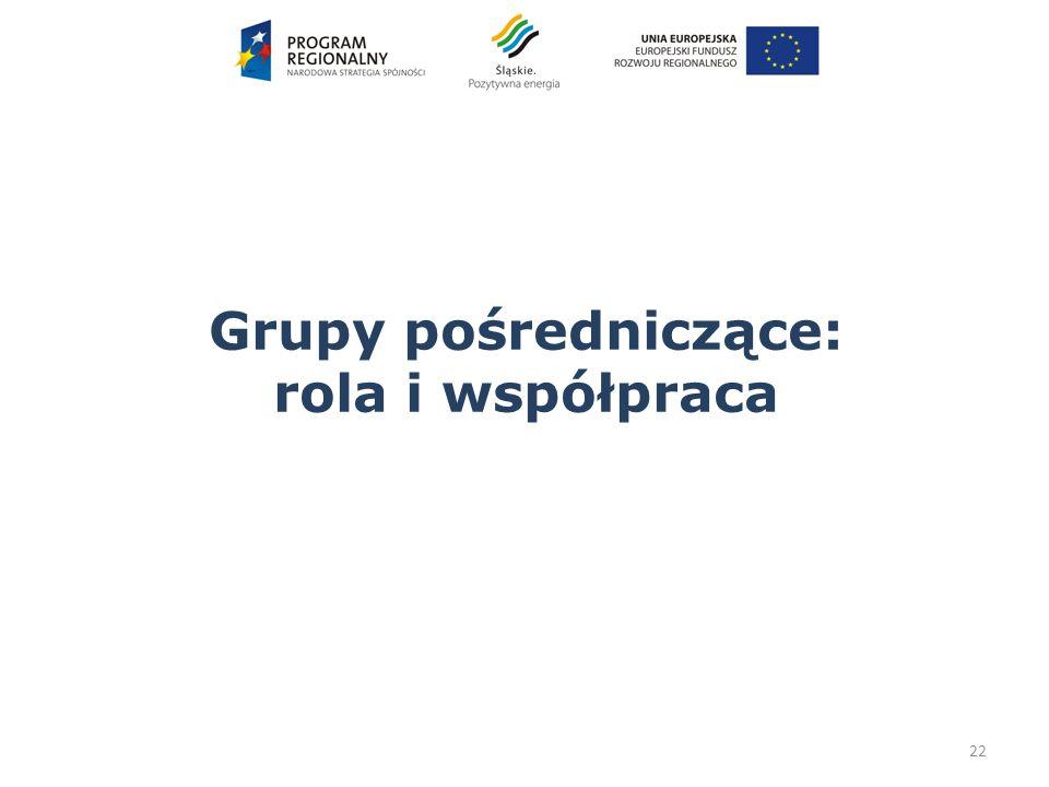 Grupy pośredniczące: rola i współpraca 22
