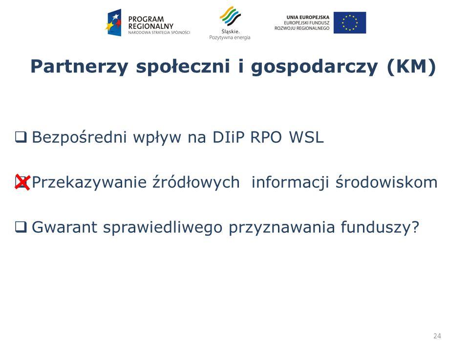 Partnerzy społeczni i gospodarczy (KM) 24 Bezpośredni wpływ na DIiP RPO WSL Przekazywanie źródłowych informacji środowiskom Gwarant sprawiedliwego przyznawania funduszy