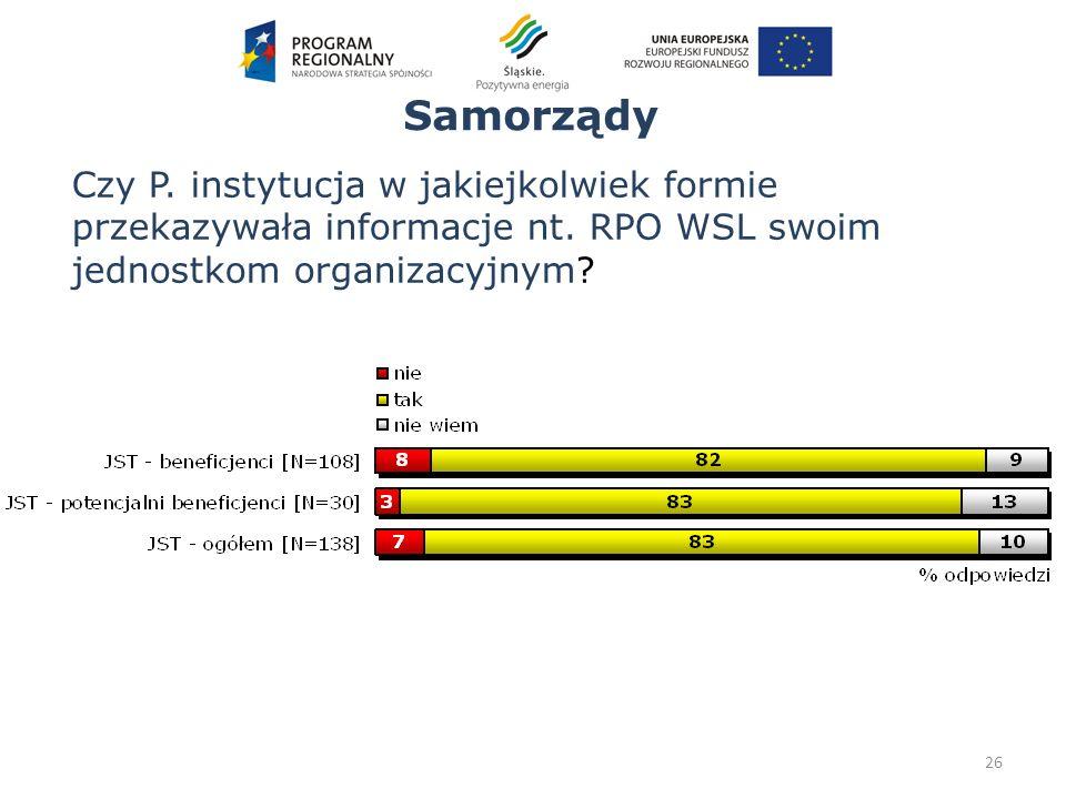 Samorządy 26 Czy P. instytucja w jakiejkolwiek formie przekazywała informacje nt. RPO WSL swoim jednostkom organizacyjnym?