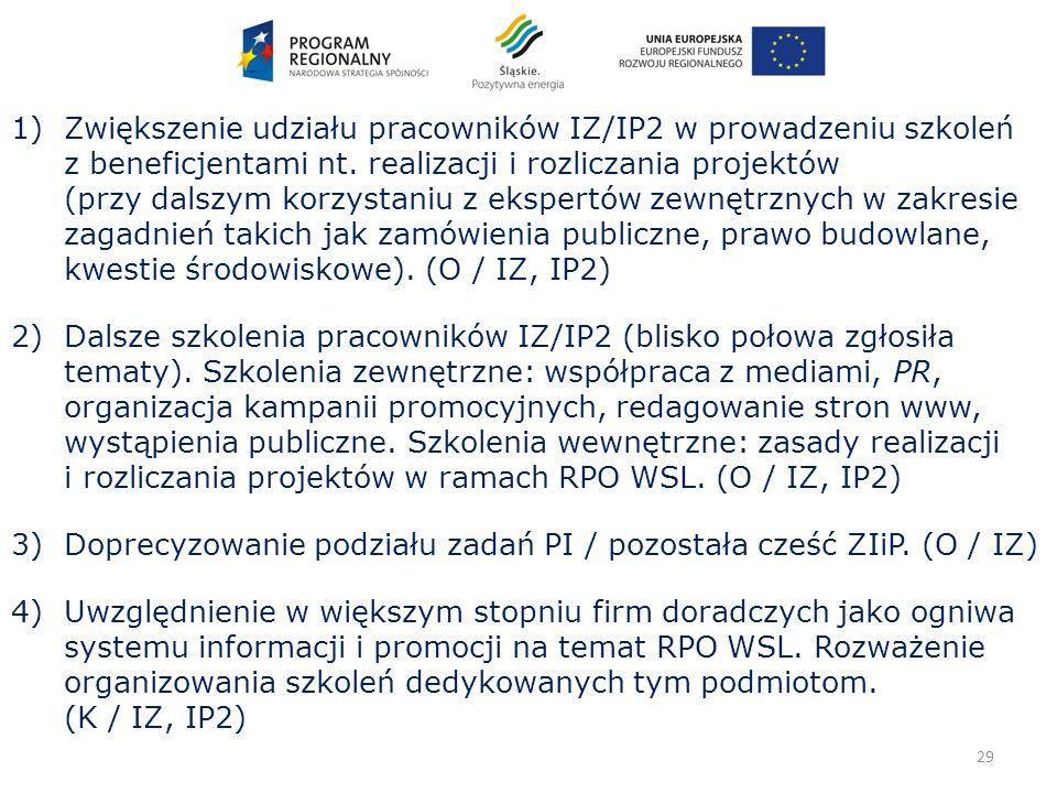 29 1) Zwiększenie udziału pracowników IZ/IP2 w prowadzeniu szkoleń z beneficjentami nt. realizacji i rozliczania projektów (przy dalszym korzystaniu z