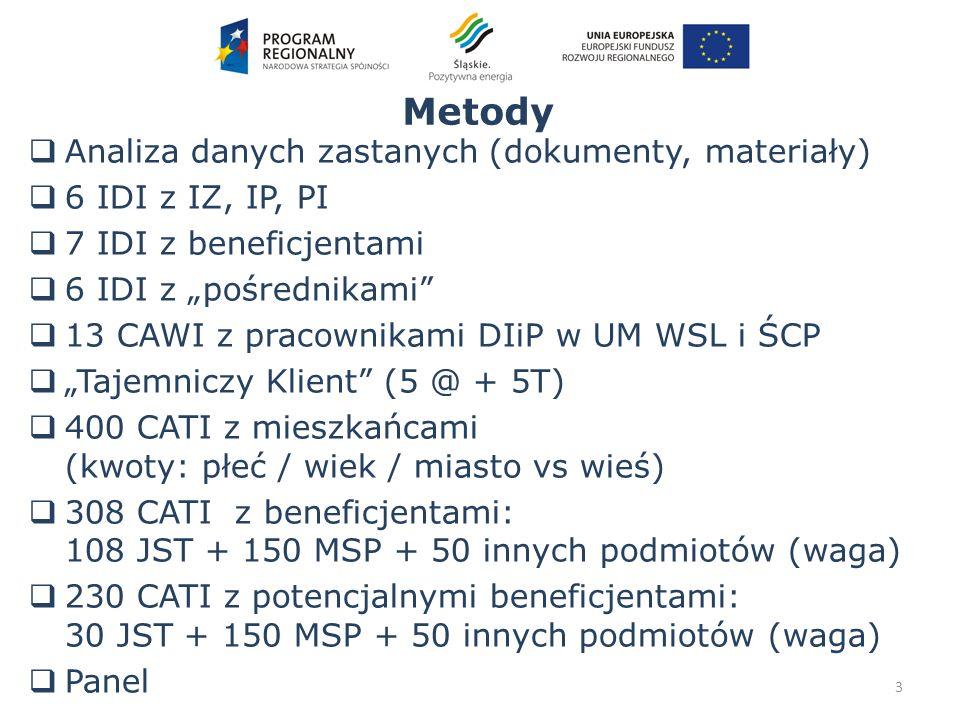 Metody 3 Analiza danych zastanych (dokumenty, materiały) 6 IDI z IZ, IP, PI 7 IDI z beneficjentami 6 IDI z pośrednikami 13 CAWI z pracownikami DIiP w UM WSL i ŚCP Tajemniczy Klient (5 @ + 5T) 400 CATI z mieszkańcami (kwoty: płeć / wiek / miasto vs wieś) 308 CATI z beneficjentami: 108 JST + 150 MSP + 50 innych podmiotów (waga) 230 CATI z potencjalnymi beneficjentami: 30 JST + 150 MSP + 50 innych podmiotów (waga) Panel