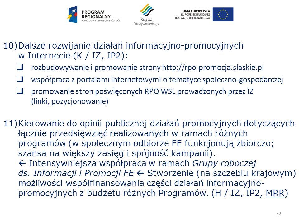 32 10) Dalsze rozwijanie działań informacyjno-promocyjnych w Internecie (K / IZ, IP2): rozbudowywanie i promowanie strony http://rpo-promocja.slaskie.pl współpraca z portalami internetowymi o tematyce społeczno-gospodarczej promowanie stron poświęconych RPO WSL prowadzonych przez IZ (linki, pozycjonowanie) 11) Kierowanie do opinii publicznej działań promocyjnych dotyczących łącznie przedsięwzięć realizowanych w ramach różnych programów (w społecznym odbiorze FE funkcjonują zbiorczo; szansa na większy zasięg i spójność kampanii).