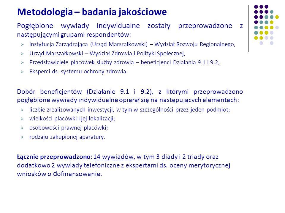 Metodologia – badania jakościowe Pogłębione wywiady indywidualne zostały przeprowadzone z następującymi grupami respondentów: Instytucja Zarządzająca