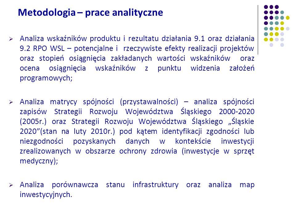 Metodologia – prace analityczne Analiza wskaźników produktu i rezultatu działania 9.1 oraz działania 9.2 RPO WSL – potencjalne i rzeczywiste efekty re