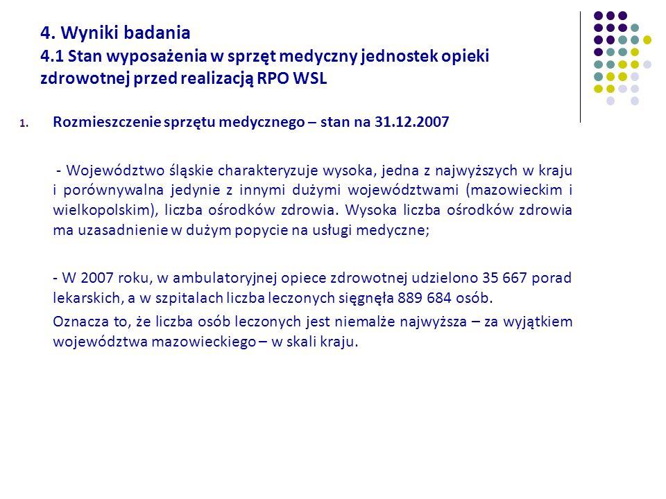 4. Wyniki badania 4.1 Stan wyposażenia w sprzęt medyczny jednostek opieki zdrowotnej przed realizacją RPO WSL 1. Rozmieszczenie sprzętu medycznego – s