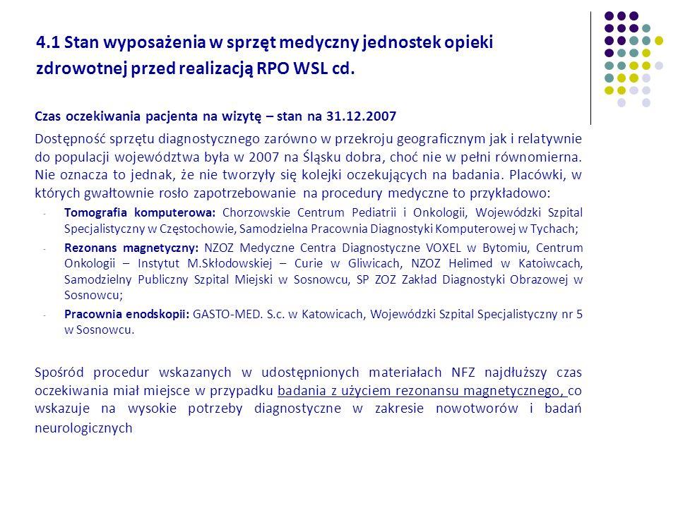 4.1 Stan wyposażenia w sprzęt medyczny jednostek opieki zdrowotnej przed realizacją RPO WSL cd. Czas oczekiwania pacjenta na wizytę – stan na 31.12.20
