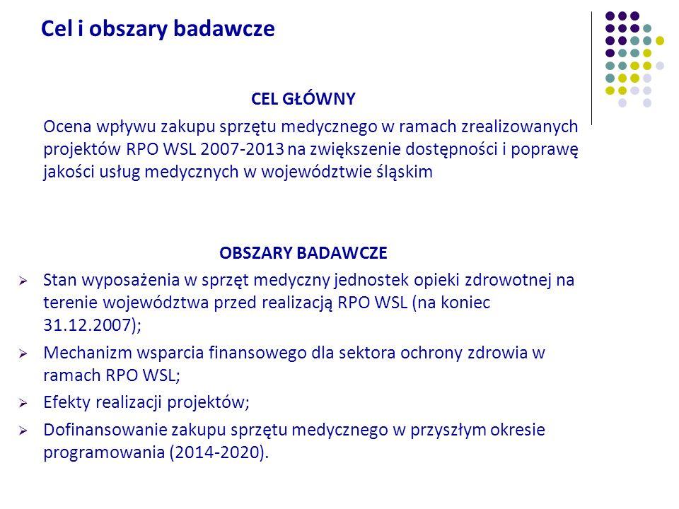 Cel i obszary badawcze CEL GŁÓWNY Ocena wpływu zakupu sprzętu medycznego w ramach zrealizowanych projektów RPO WSL 2007-2013 na zwiększenie dostępnośc