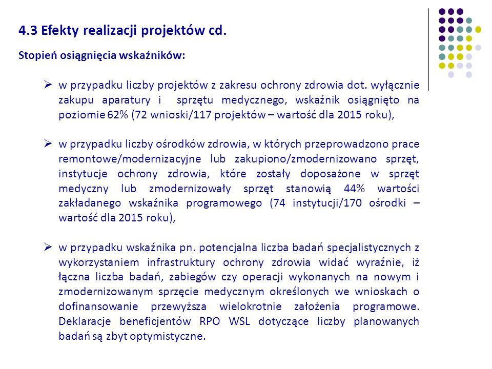 Stopień osiągnięcia wskaźników: w przypadku liczby projektów z zakresu ochrony zdrowia dot. wyłącznie zakupu aparatury i sprzętu medycznego, wskaźnik