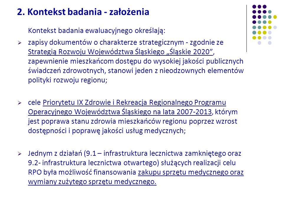 2. Kontekst badania - założenia Kontekst badania ewaluacyjnego określają: zapisy dokumentów o charakterze strategicznym - zgodnie ze Strategią Rozwoju