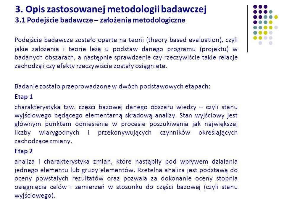 3. Opis zastosowanej metodologii badawczej 3.1 Podejście badawcze – założenia metodologiczne Podejście badawcze zostało oparte na teorii (theory based