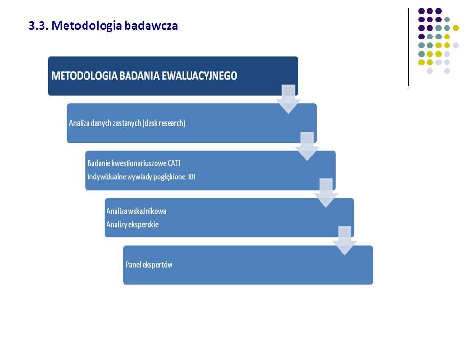 Metodologia – badanie ilościowe Badanie kwestionariuszowe CATI, czyli wywiad telefoniczny wspomagany komputerowo.