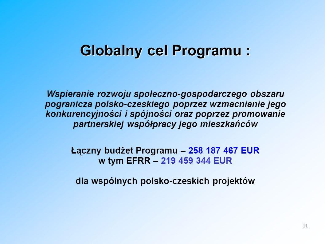 11 Globalny cel Programu : Wspieranie rozwoju społeczno-gospodarczego obszaru pogranicza polsko-czeskiego poprzez wzmacnianie jego konkurencyjności i