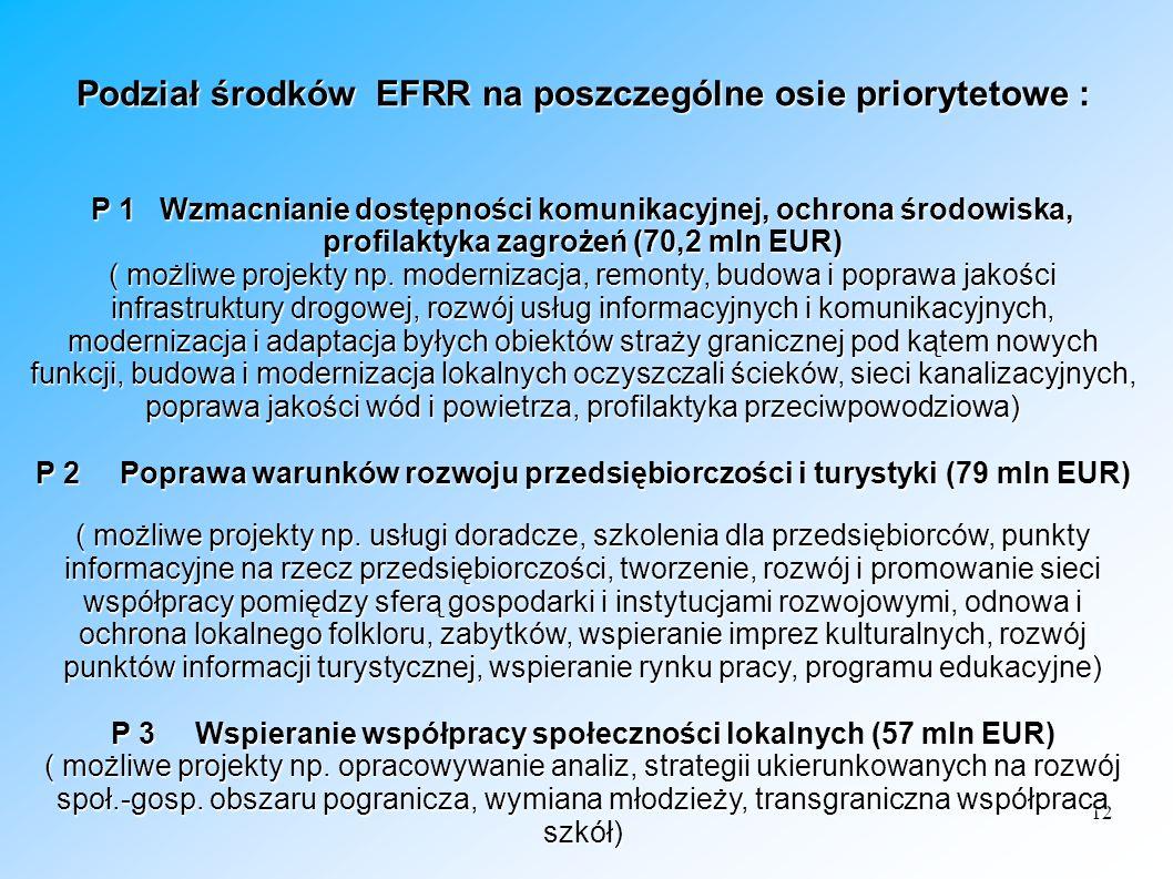 12 Podział środków EFRR na poszczególne osie priorytetowe : P 1 Wzmacnianie dostępności komunikacyjnej, ochrona środowiska, profilaktyka zagrożeń (70,