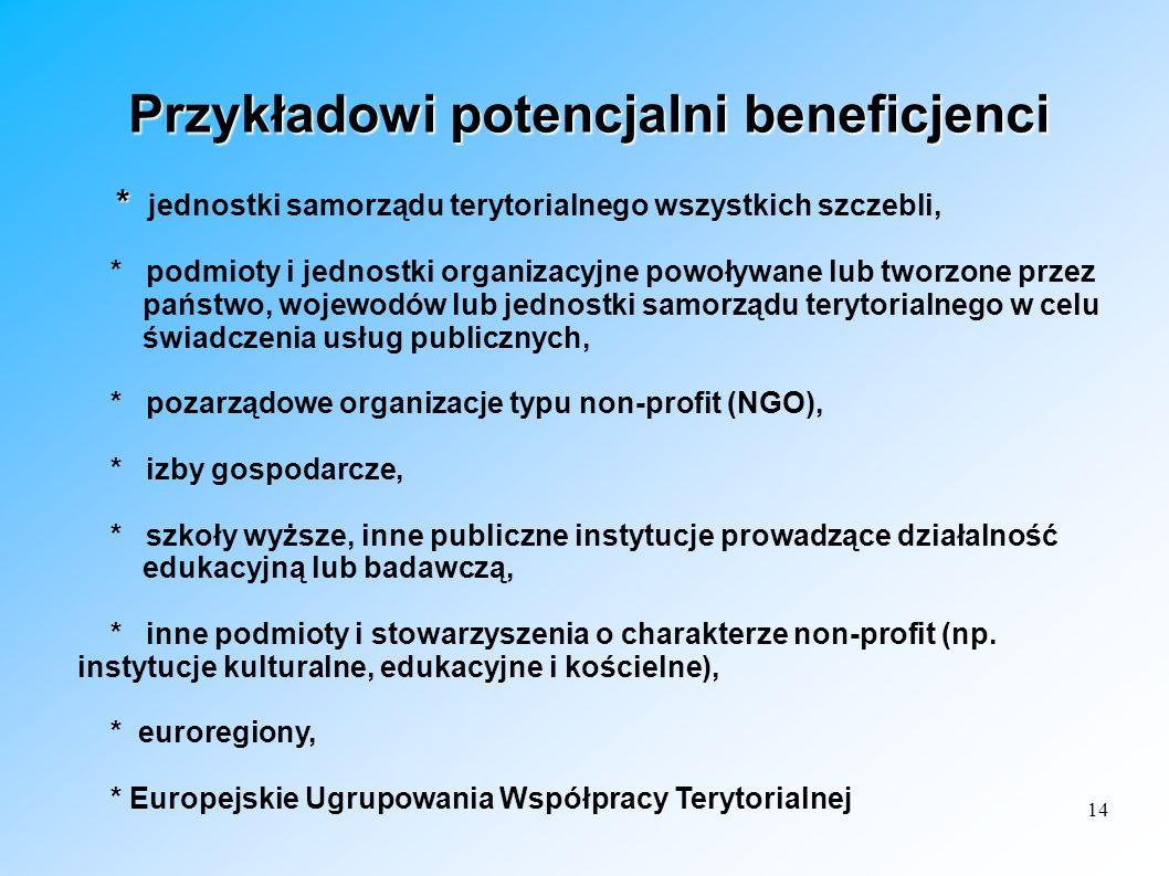 14 Przykładowi potencjalni beneficjenci * * jednostki samorządu terytorialnego wszystkich szczebli, * podmioty i jednostki organizacyjne powoływane lu