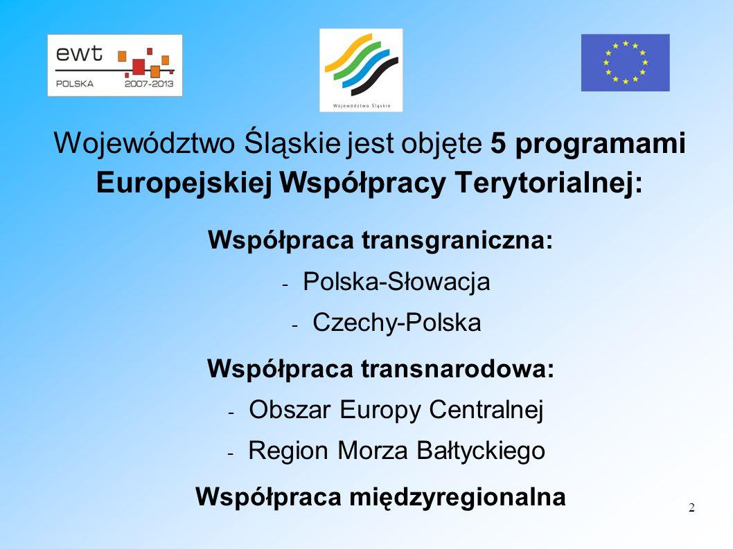 2 Województwo Śląskie jest objęte 5 programami Europejskiej Współpracy Terytorialnej: Współpraca transgraniczna: - Polska-Słowacja - Czechy-Polska Wsp