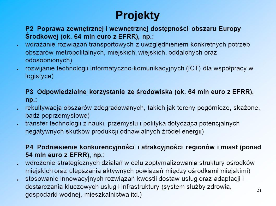21 Projekty P2 Poprawa zewnętrznej i wewnętrznej dostępności obszaru Europy Środkowej (ok. 64 mln euro z EFRR), np.: wdrażanie rozwiązań transportowyc