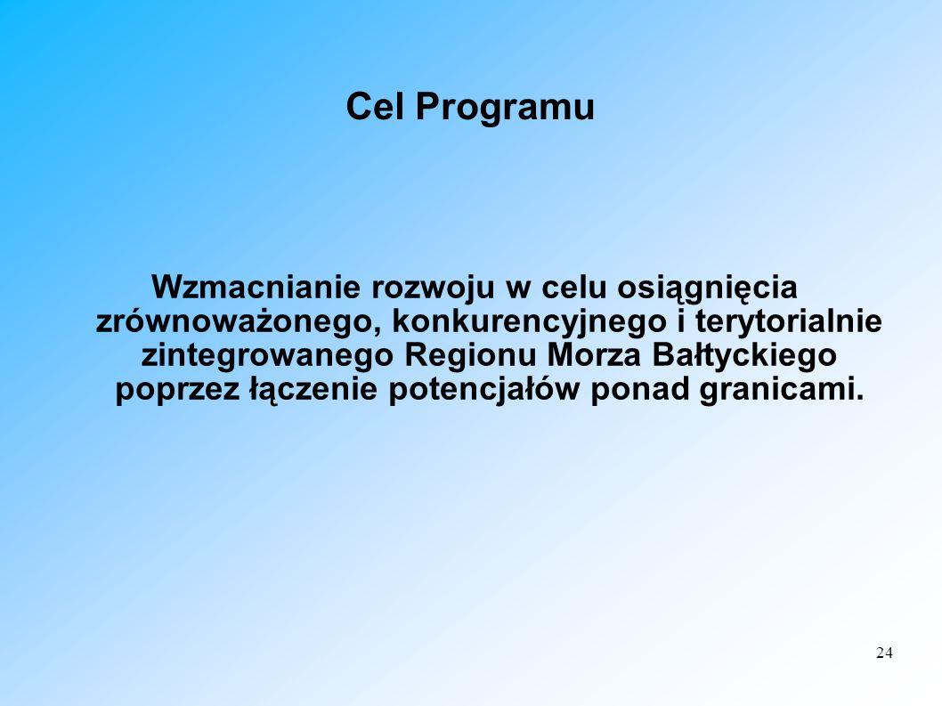 24 Cel Programu Wzmacnianie rozwoju w celu osiągnięcia zrównoważonego, konkurencyjnego i terytorialnie zintegrowanego Regionu Morza Bałtyckiego poprze