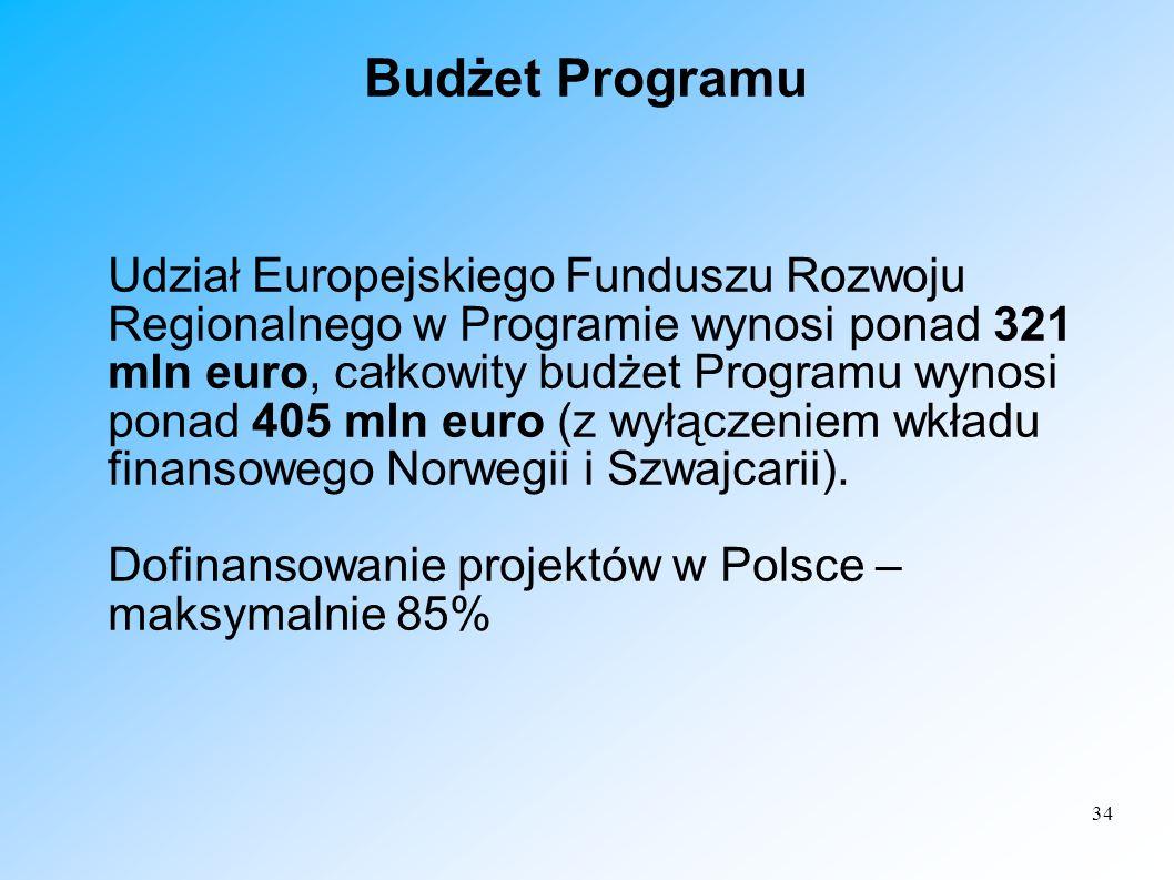 34 Budżet Programu Udział Europejskiego Funduszu Rozwoju Regionalnego w Programie wynosi ponad 321 mln euro, całkowity budżet Programu wynosi ponad 40