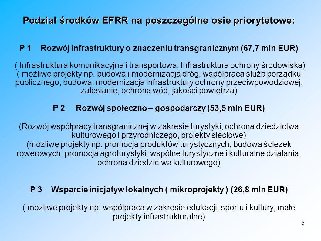 6 Podział środków EFRR na poszczególne osie priorytetowe: P 1 Rozwój infrastruktury o znaczeniu transgranicznym (67,7 mln EUR) ( Infrastruktura komuni
