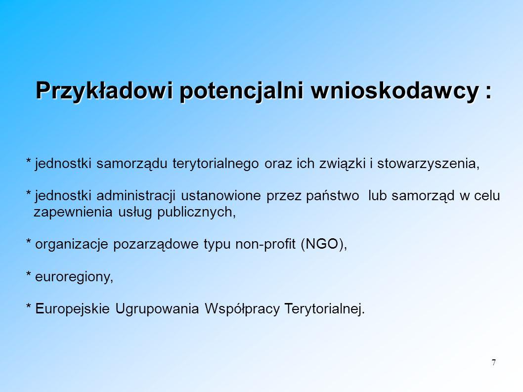 7 Przykładowi potencjalni wnioskodawcy : * jednostki samorządu terytorialnego oraz ich związki i stowarzyszenia, * jednostki administracji ustanowione