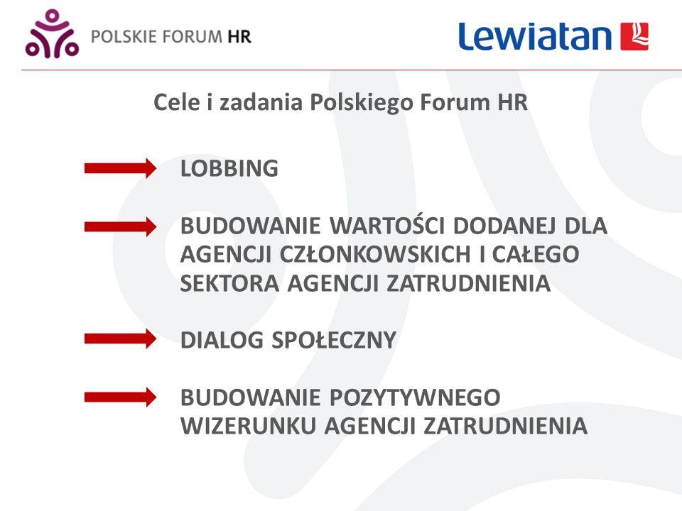 Cele i zadania Polskiego Forum HR LOBBING BUDOWANIE WARTOŚCI DODANEJ DLA AGENCJI CZŁONKOWSKICH I CAŁEGO SEKTORA AGENCJI ZATRUDNIENIA DIALOG SPOŁECZNY BUDOWANIE POZYTYWNEGO WIZERUNKU AGENCJI ZATRUDNIENIA