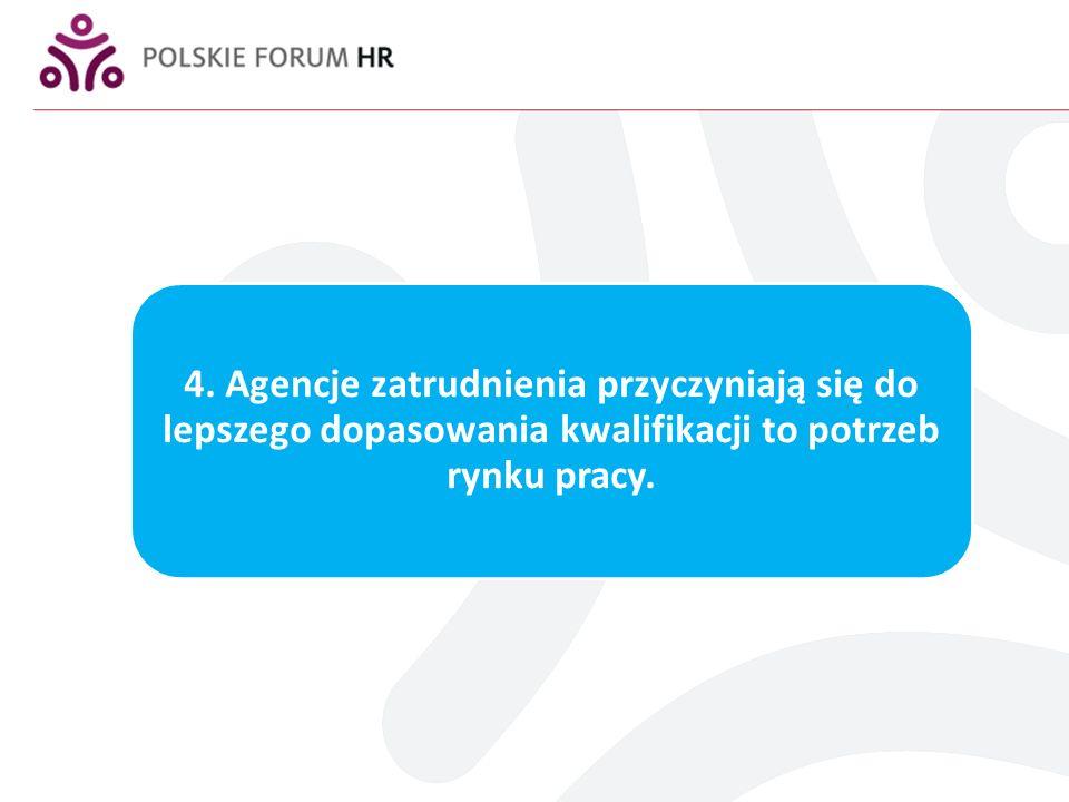 4. Agencje zatrudnienia przyczyniają się do lepszego dopasowania kwalifikacji to potrzeb rynku pracy.