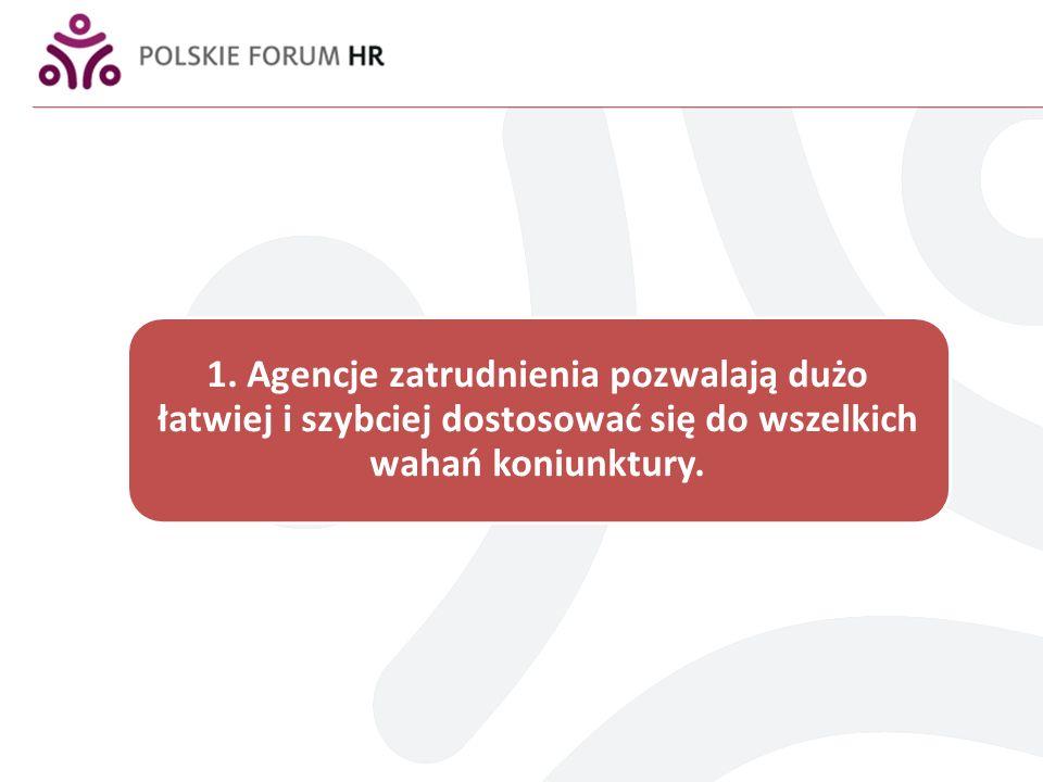 1. Agencje zatrudnienia pozwalają dużo łatwiej i szybciej dostosować się do wszelkich wahań koniunktury.