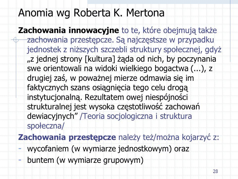 27 Anomia wg Roberta K. Mertona Styl przystosowania Cele kulturoweZinstytucjonalizowane środki Konformizm ++ Innowacja +- Rytualizm -+ Wycofanie -- Bu