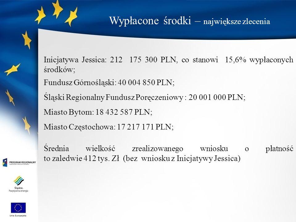 Wypłacone środki – największe zlecenia Inicjatywa Jessica: 212 175 300 PLN, co stanowi 15,6% wypłaconych środków; Fundusz Górnośląski: 40 004 850 PLN;