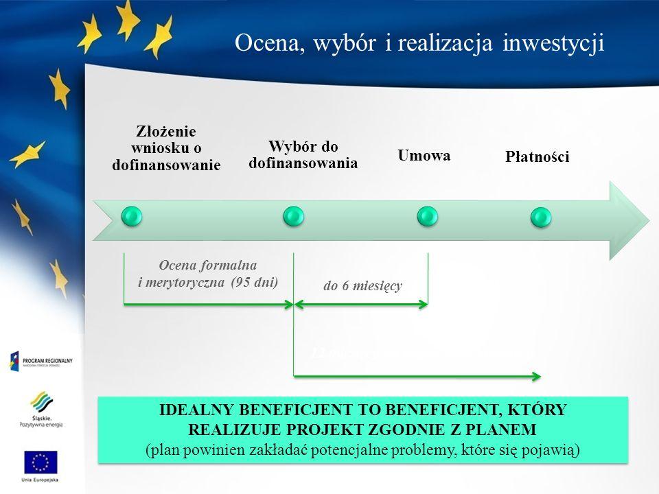 Ocena, wybór i realizacja inwestycji Złożenie wniosku o dofinansowanie Wybór do dofinansowania Umowa Płatności Ocena formalna i merytoryczna (95 dni) do 6 miesięcy 12 miesięcy na rozpoczęcie inwestycji IDEALNY BENEFICJENT TO BENEFICJENT, KTÓRY REALIZUJE PROJEKT ZGODNIE Z PLANEM (plan powinien zakładać potencjalne problemy, które się pojawią) IDEALNY BENEFICJENT TO BENEFICJENT, KTÓRY REALIZUJE PROJEKT ZGODNIE Z PLANEM (plan powinien zakładać potencjalne problemy, które się pojawią)