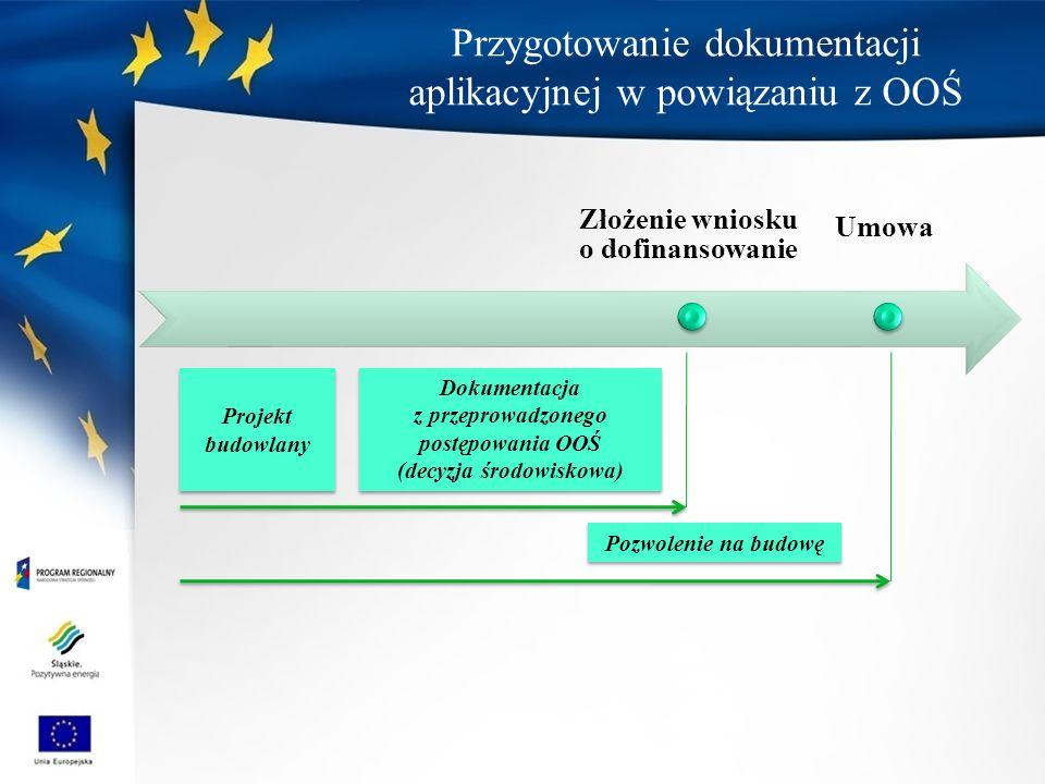 Przygotowanie dokumentacji aplikacyjnej w powiązaniu z OOŚ Złożenie wniosku o dofinansowanie Umowa Pozwolenie na budowę Dokumentacja z przeprowadzonego postępowania OOŚ (decyzja środowiskowa) Dokumentacja z przeprowadzonego postępowania OOŚ (decyzja środowiskowa) Projekt budowlany