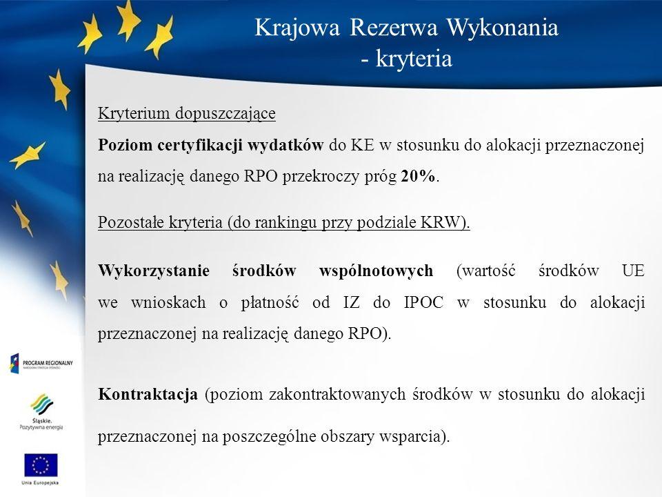Krajowa Rezerwa Wykonania - kryteria Kryterium dopuszczające Poziom certyfikacji wydatków do KE w stosunku do alokacji przeznaczonej na realizację danego RPO przekroczy próg 20%.