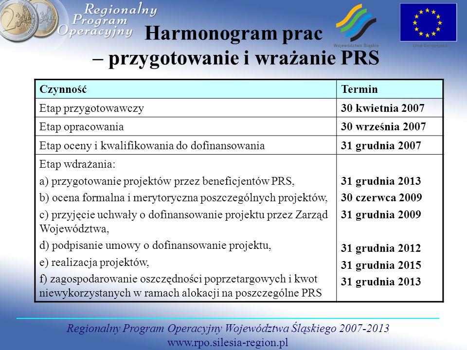 Regionalny Program Operacyjny Województwa Śląskiego 2007-2013 www.rpo.silesia-region.pl Harmonogram prac – przygotowanie i wrażanie PRS CzynnośćTermin