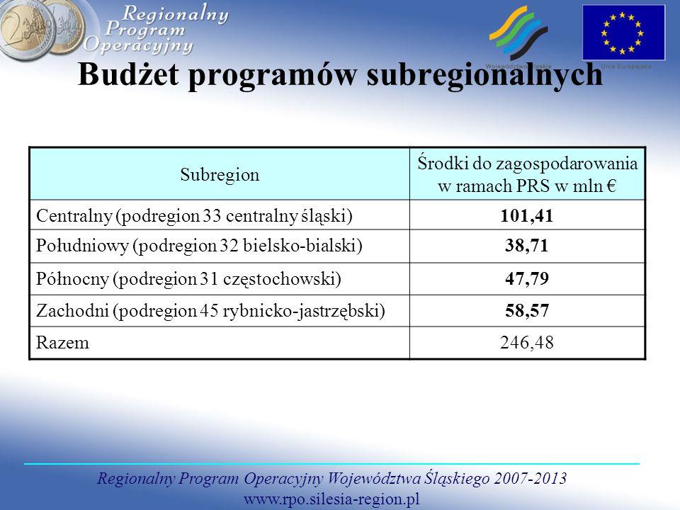 Regionalny Program Operacyjny Województwa Śląskiego 2007-2013 www.rpo.silesia-region.pl Budżet programów subregionalnych Subregion Środki do zagospoda