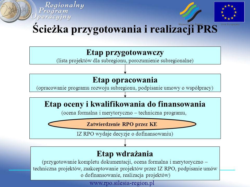 Regionalny Program Operacyjny Województwa Śląskiego 2007-2013 www.rpo.silesia-region.pl Ścieżka przygotowania i realizacji PRS Etap przygotowawczy (li
