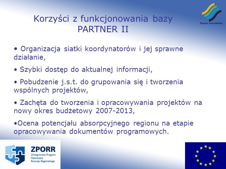 Organizacja siatki koordynatorów i jej sprawne działanie, Szybki dostęp do aktualnej informacji, Pobudzenie j.s.t.