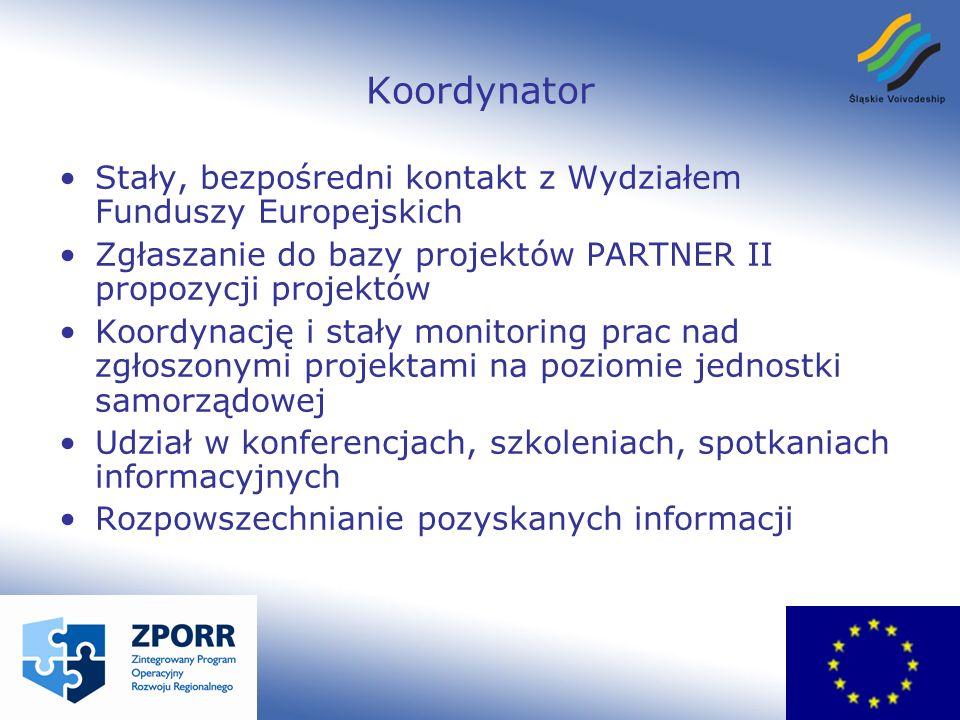 Koordynator Stały, bezpośredni kontakt z Wydziałem Funduszy Europejskich Zgłaszanie do bazy projektów PARTNER II propozycji projektów Koordynację i stały monitoring prac nad zgłoszonymi projektami na poziomie jednostki samorządowej Udział w konferencjach, szkoleniach, spotkaniach informacyjnych Rozpowszechnianie pozyskanych informacji
